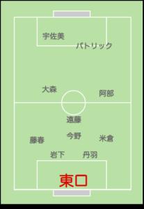 gamba_member_2015gk