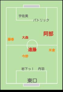 gamba_member_2015mf